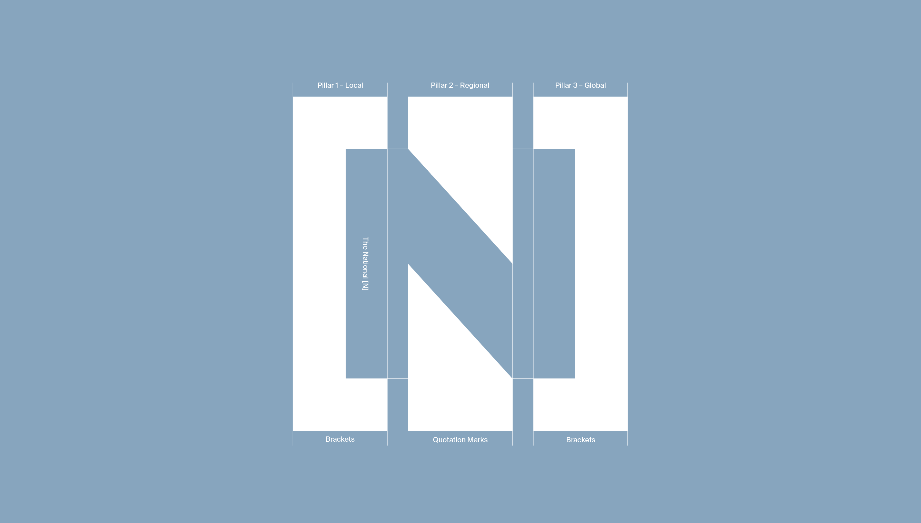 The-National-Project-Visual-2