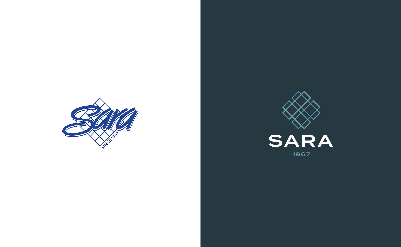 Sara-Group-Project-Visual-1